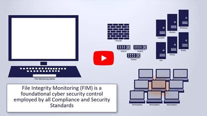 File Integrity Monitoring (FIM)